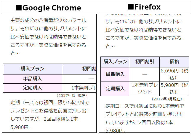 Google Chromeでtableが可変しない
